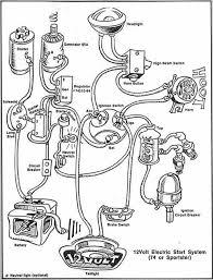 1988 Harley Davidson Sportster Wiring Diagram 79 Sportster Wiring Diagram