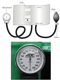 aneroid manometer. an aneroid manometer; attached to a blood pressure (bp) cuff (top) manometer