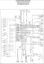 1997 jeep grand cherokee fuse diagram wiring diagrams 1993 jeep cherokee wiring diagram at 1998 Jeep Grand Cherokee Wiring Diagram