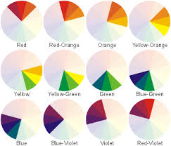 This is very important for color-psychology and defines a mood. Warm shades  are