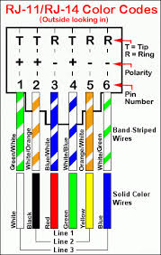 rj11 wiring diagram rj11 image wiring rj11 outlet wiring rj11 home wiring diagrams on rj11 wiring diagram