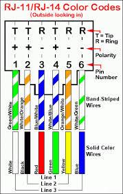 phone cord rj wiring diagram rj11 telephone wiring diagram rj11 image rj11 wiring diagram rj11 image wiring on rj11 telephone wiring