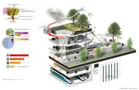 Except Architectural Urban Artist Impressions Visualizations