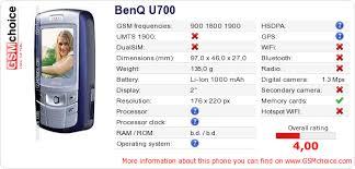 BenQ U700 :: GSMchoice.com