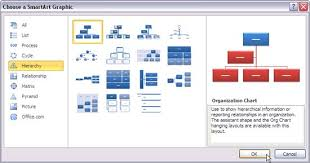 How To Do An Org Chart In Powerpoint 2010 Insert An Organization Chart In Powerpoint 2010 Powerpoint