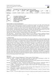 essay on music ielts noise pollution