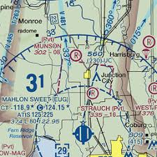 Magnetic Variation Sectional Chart Eug Eugene Mahlon Sweet Field Or Us Airport Great