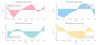Chart Js Options Plugin Html Legend Plugin Deprecate Options Legendcallback