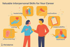 20 Soft Skills Chart List Of Top Soft Skills Employers Value With Examples