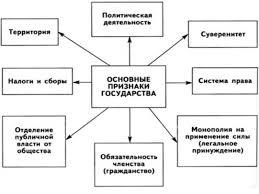 Найден Государственные финансы в рыночной экономике курсовая Государственные финансы в рыночной экономике курсовая