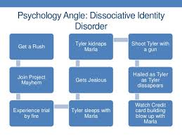 the psychology of fight club psychology angle dissociative identity disorder