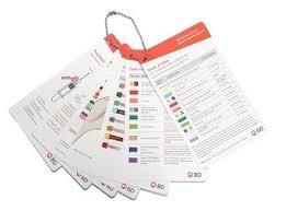 Blood Collection Education Pocket Card Set