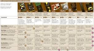 Espressorium All About Coffee Capsules Caffeine Jury