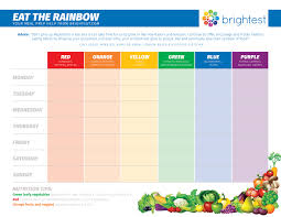 Rainbow Fruits And Vegetables Chart Getting Your Kids To Eat The Rainbow Tips From A