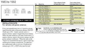1998 toyota avalon stereo wiring diagram 1999 radio luxury 2001 1997 full size of 1998 toyota avalon stereo wiring diagram 2002 98 xls truck radio online schematic