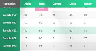 sticky css3 table headers columns