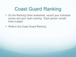 Lost At Sea Ranking Chart Coast Guard Lost At Sea You Have Chartered A Yacht With Three Friends