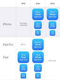 Ipad App Icon Design App Icons Resolutions App Icon Design Guidelines App