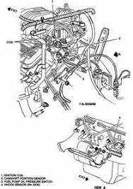 similiar 1999 chevy venture engine diagram keywords 1999 chevy venture engine diagram get image about wiring
