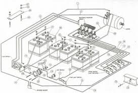 wiring diagram for 1996 ez go golf cart wiring wiring diagram for 1994 ez go golf cart wiring diagram and hernes on wiring diagram for