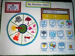 Weather Wheel Chart Life Is Beautiful