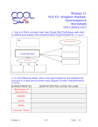 Angiosperm Vs Gymnosperm Venn Diagram Collection Of Angiosperm And Gymnosperm Worksheet Download Them