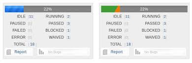 Perf Charts Experienced An Internal Error Kiwi Tcms Blog