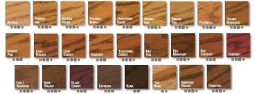 Rust Oleum American Accents Color Chart Wood Stains India Oil And Gel Stains For Furniture Unique