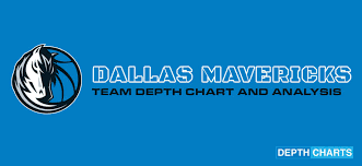 2019 Dallas Mavericks Depth Chart Live Updates