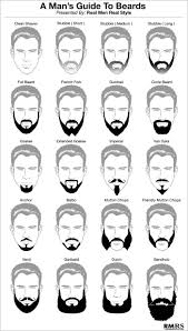 Hairstyle According To My Face Mans Guide To 16 Beards More Best Suits Style And Beards Ideas