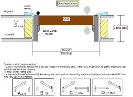 door opening size estimable standard door opening closet doors rough opening size standard interior door door