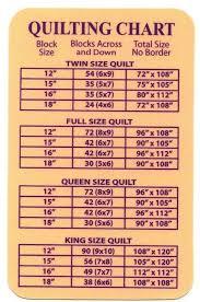 Best 25+ Quilt size charts ideas on Pinterest | Quilt patterns ... & quilting charts | BQuiltin Studio ~: Quilt Size Chart Adamdwight.com