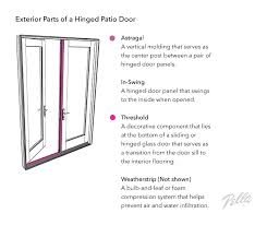 exterior door parts. exterior parts of a hinged patio door r