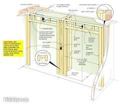 standard closet doors standard size sliding wardrobe doors door designs standard closet door opening