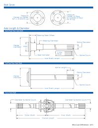 Dana 44 Front Axle Shaft Length Chart Axle Measurement Axle Shafts Bolt Circles West Coast