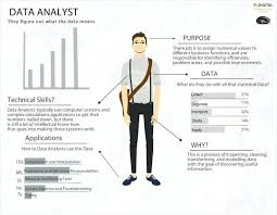 Data Analyst Resume Fascinating How To Create A Killer Data Analyst Resume