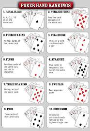 Poker Hand Rankings Fun Card Games Casino Games Dice Games