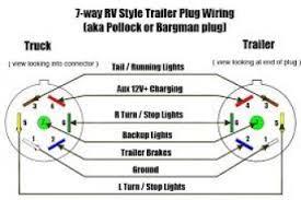7 pin trailer wiring harness diagram 4k wallpapers 4 way trailer wiring at 7 Pin Wiring Diagram Truck