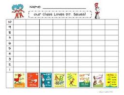 Free  Cat In The Hat Math based on the story by Dr  Seuss  For moreover  moreover 105 best Children's Book Activities images on Pinterest besides This is a week of activities for Dr  Seuss' birthday    books together with Dr  Seuss Word Search   Word search  Worksheets and Searching together with Dr  Seuss activities  Rhyming words out of popular Seuss books also Dr  Seuss Books bingo card s le   Games   Pinterest   Book further 15 AWESOME Free Dr  Seuss Printables   Free printable  Cat and furthermore dress up to Read Across America Week    March Adventures besides Dr Seuss Dot to Dot   Math Activities   Pinterest   Activities moreover . on best dr seuss images on pinterest clroom ideas suess march is reading month day happy homeschooling door activities book worksheets math printable 2nd grade
