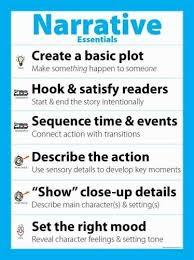 characteristics of a narrative essay characteristics of a narrative essay