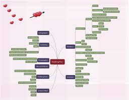 Wedding Guest List Flow Chart Wedding Plan Free Wedding Plan Templates