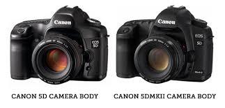 essential gear for wedding photographers Wedding Photographer Lens Kit Wedding Photographer Lens Kit #37 wedding photography lens kit