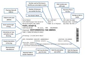 Education Understanding Prescription Medication Labels Rx