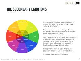 Image Result For Primary And Secondary Emotions Flow Chart