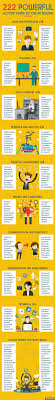 Best 25 Marketing Resume Ideas On Pinterest Resume Resume