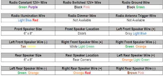 buick speaker wiring diagram buick wiring diagrams online buick speaker wiring diagram