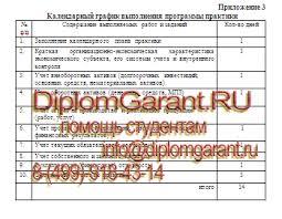 Бухгалтерский финансовый учет Отчет по производственной  РГЭУ на заказ календарный план производственной практики Бухгалтерский учет