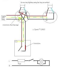 switch loop wiring 2 switches 1 light wiring diagram 2 lights 1 loop wiring diagram instrumentation switch loop wiring