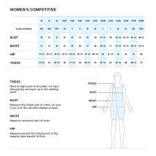 Speedo Women S Size Chart Details About Speedo Womens Hydro Amp Fly Back Power Flex Eco One Piece Swimsuit