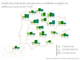 Certificado Energético Además De Su Coste Habrá Que Pagar Una Certificado Energetico La Rioja